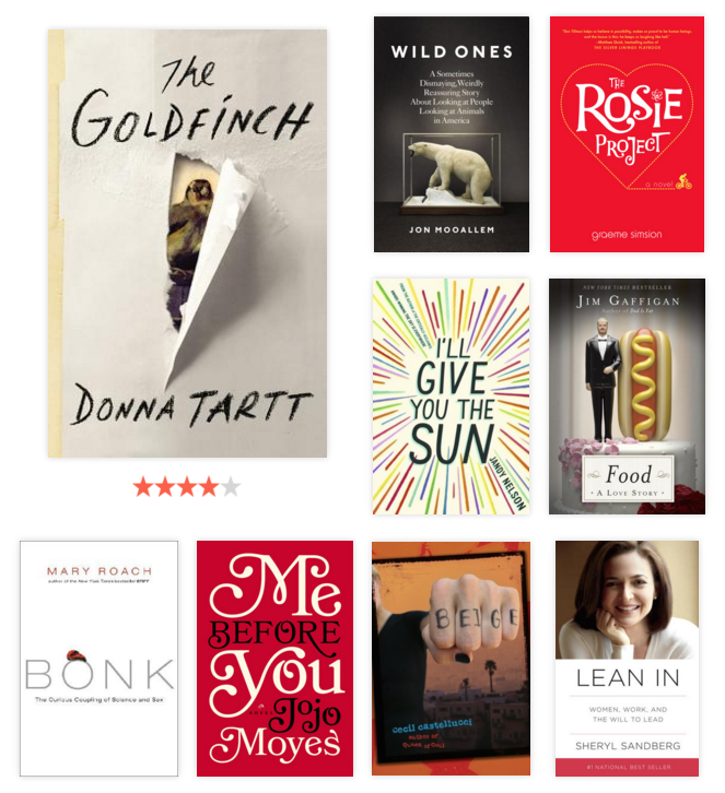 my-2015-top-reads-1-best-books-of-2015
